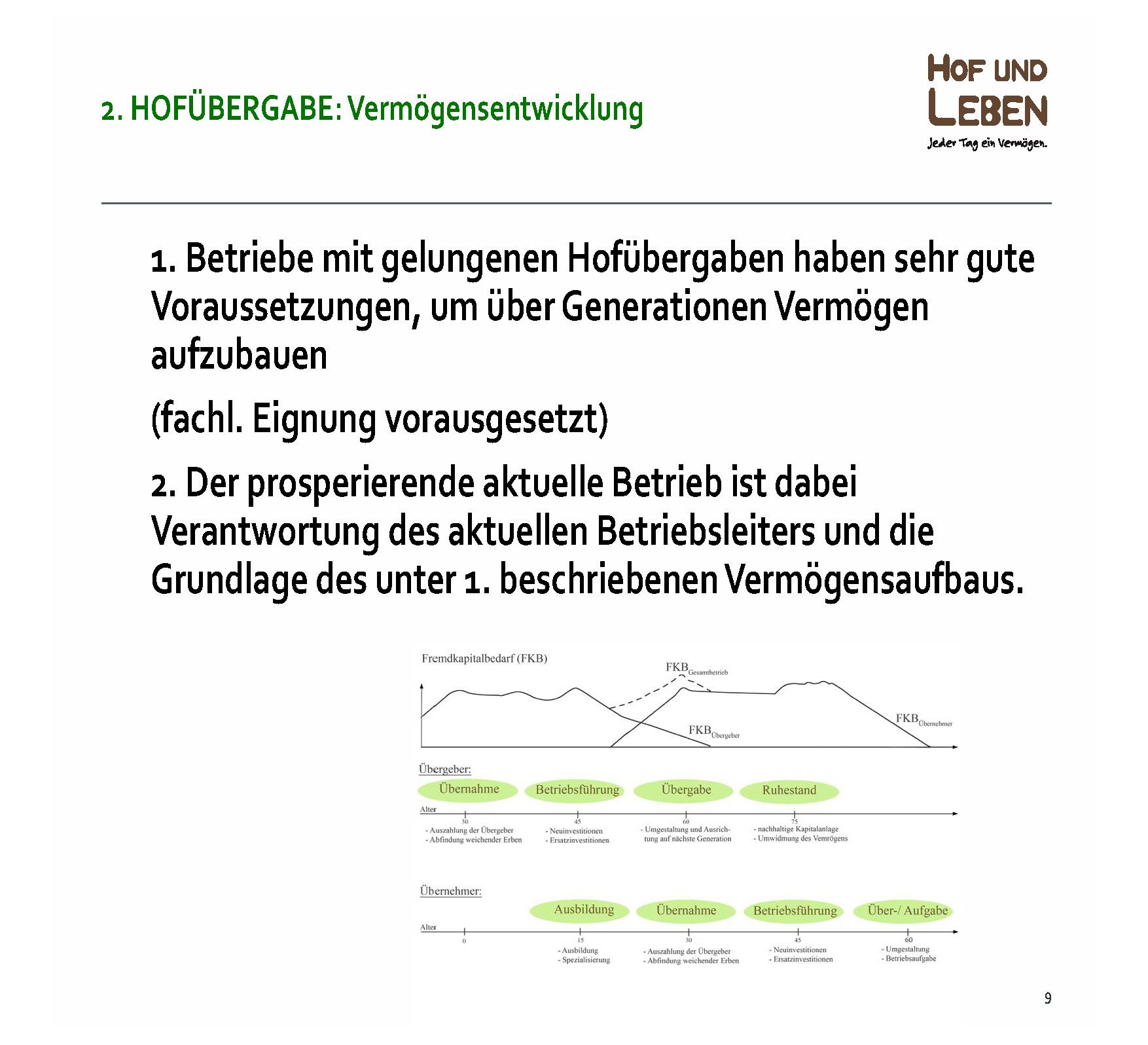 MultifunktionaleLandwirtschaft_Seite_09